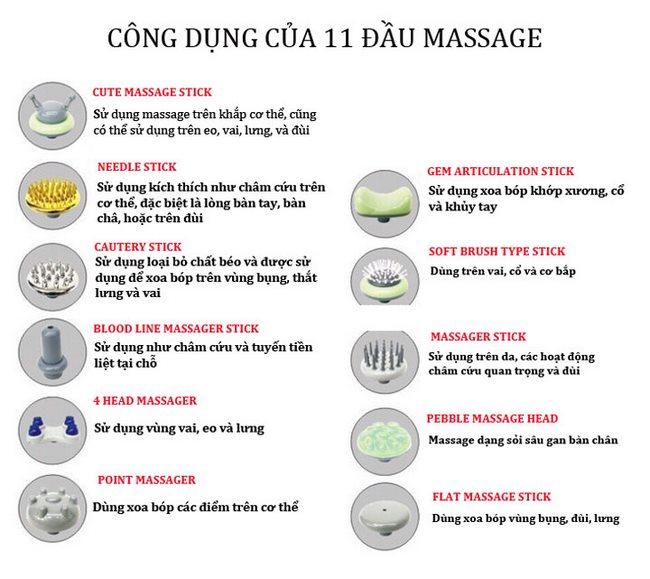 Máy massage cầm tay 11 đầu